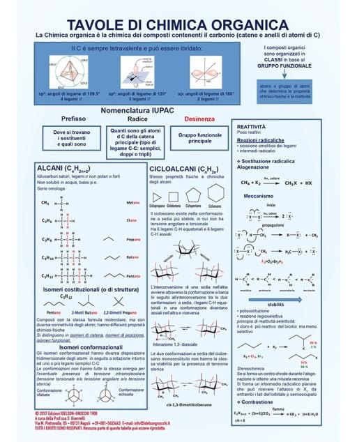 Tavole di chimica organica 512